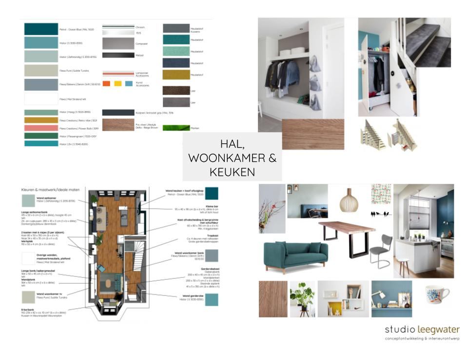 Interieurplan Begane Grond De Nieuwe Emma Studio